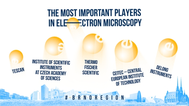 Infographic_MadeInBrnoregion_ImportantPlayers_Microscopy_JustNames.png
